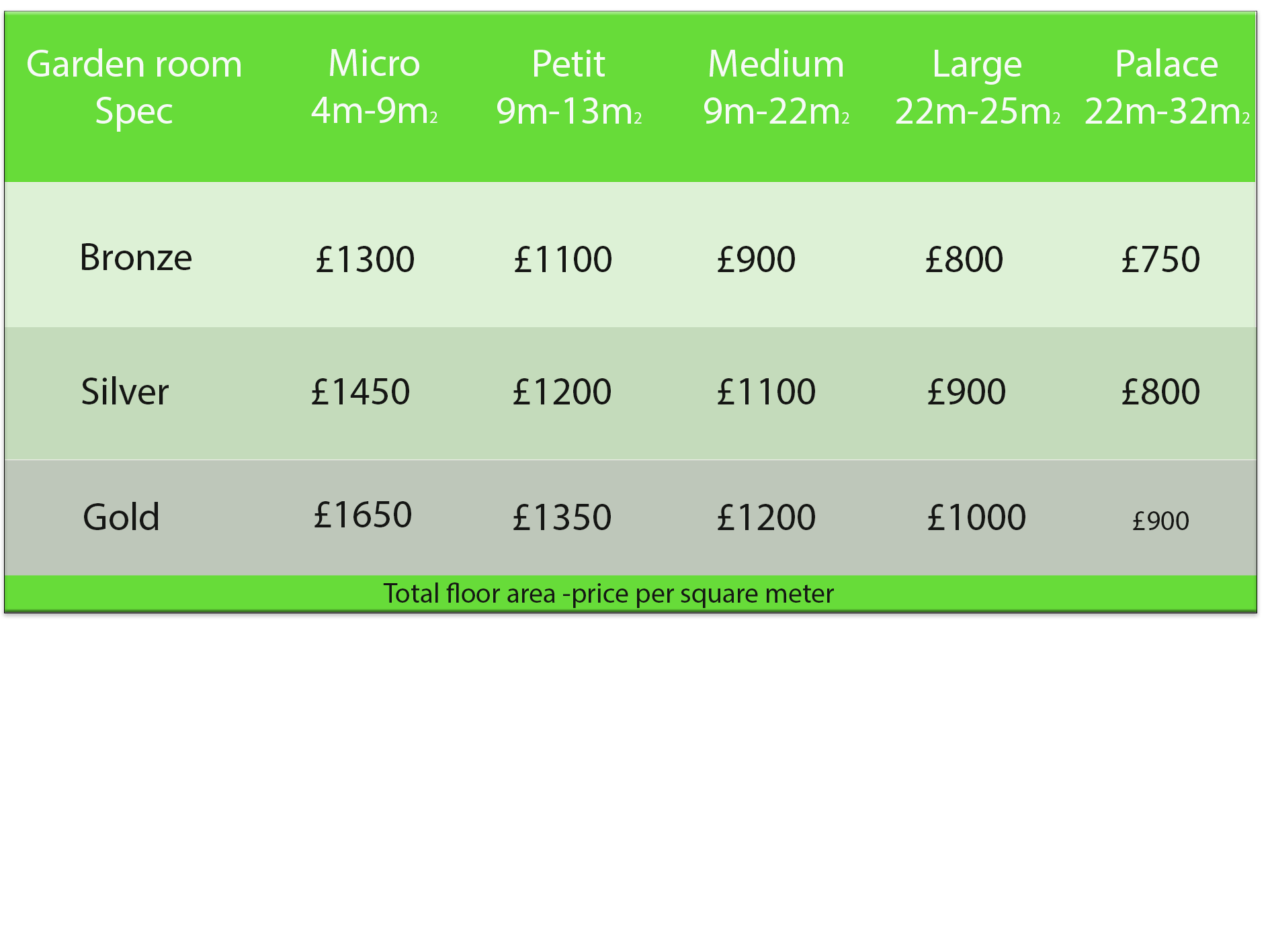 CLC garden room prices